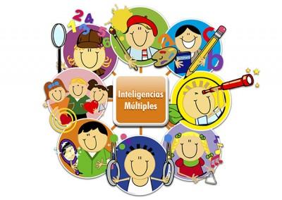 CURSO de EDUCAR EN LAS INTELIGENCIAS MÚLTIPLES